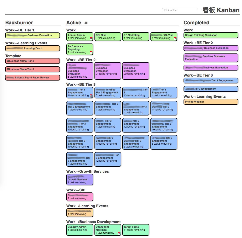 OmniFocus data presented in Omniboard